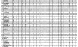 Resultats XIV Legends 2021